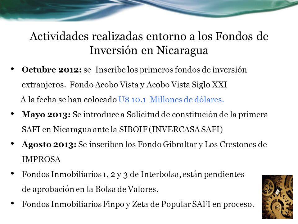 Actividades realizadas entorno a los Fondos de Inversión en Nicaragua