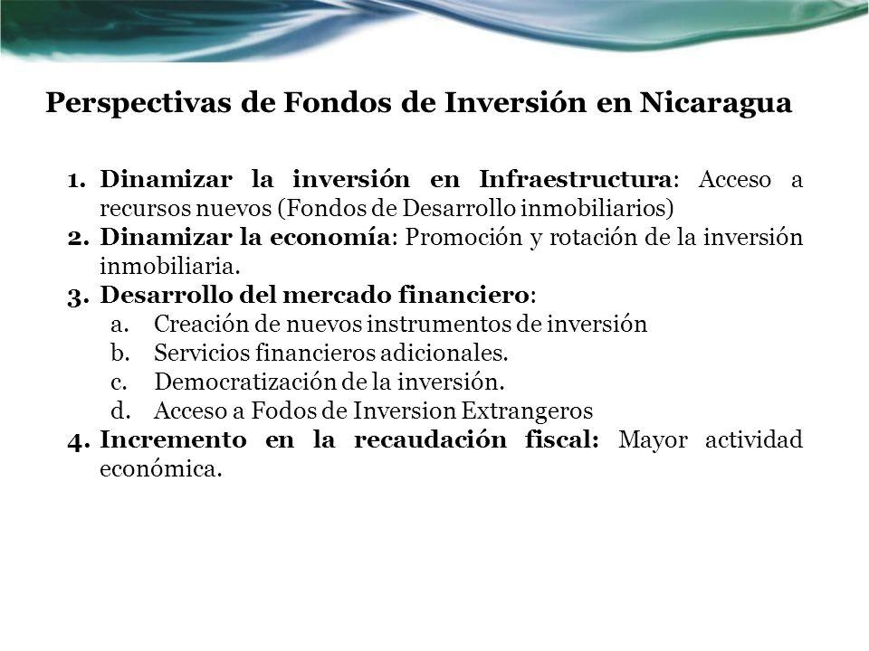 Perspectivas de Fondos de Inversión en Nicaragua