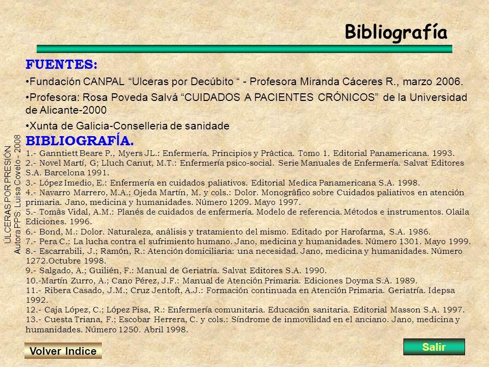 Bibliografía FUENTES: BIBLIOGRAFÍA.