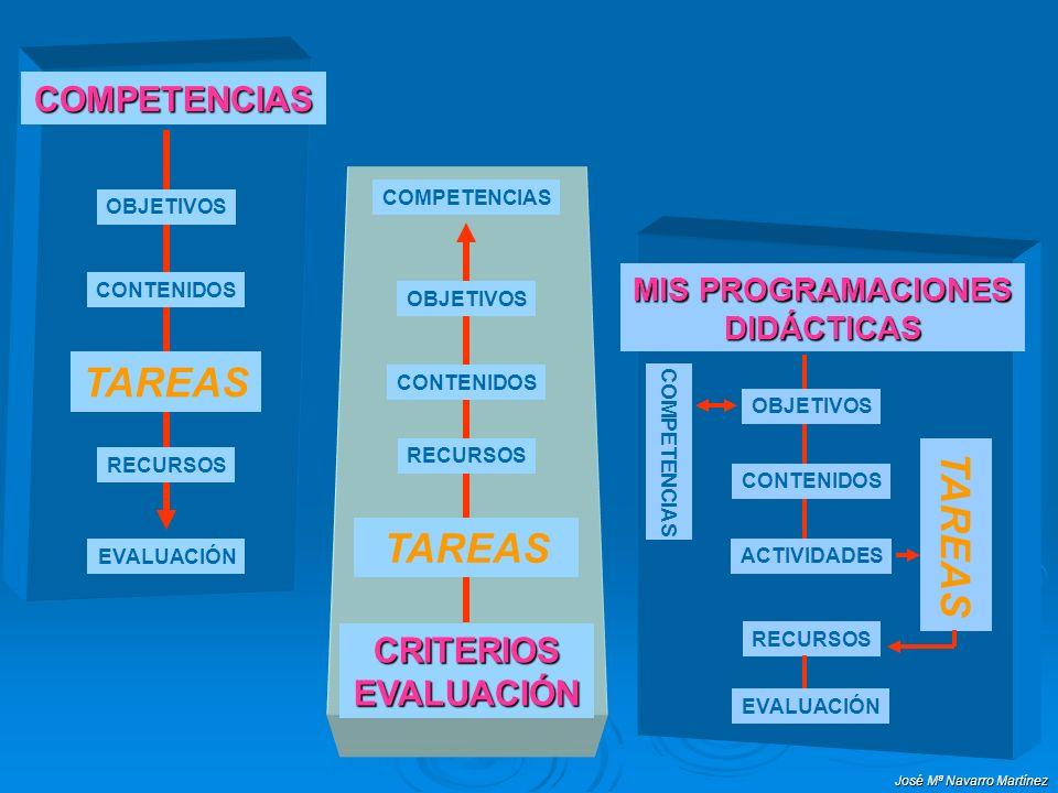 TAREAS TAREAS TAREAS COMPETENCIAS CRITERIOS EVALUACIÓN