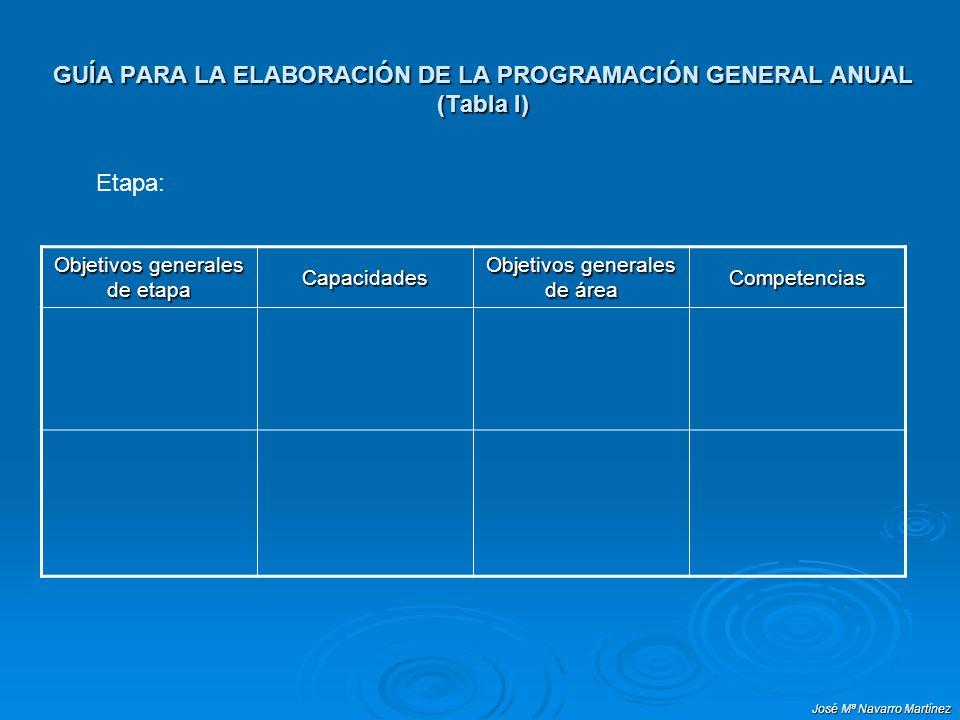 GUÍA PARA LA ELABORACIÓN DE LA PROGRAMACIÓN GENERAL ANUAL (Tabla I)