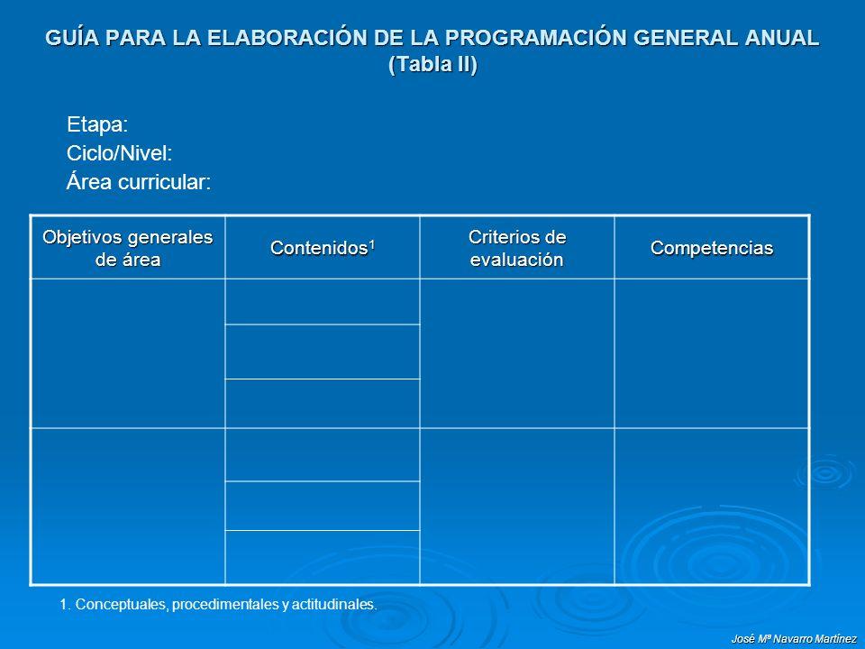 GUÍA PARA LA ELABORACIÓN DE LA PROGRAMACIÓN GENERAL ANUAL (Tabla II)