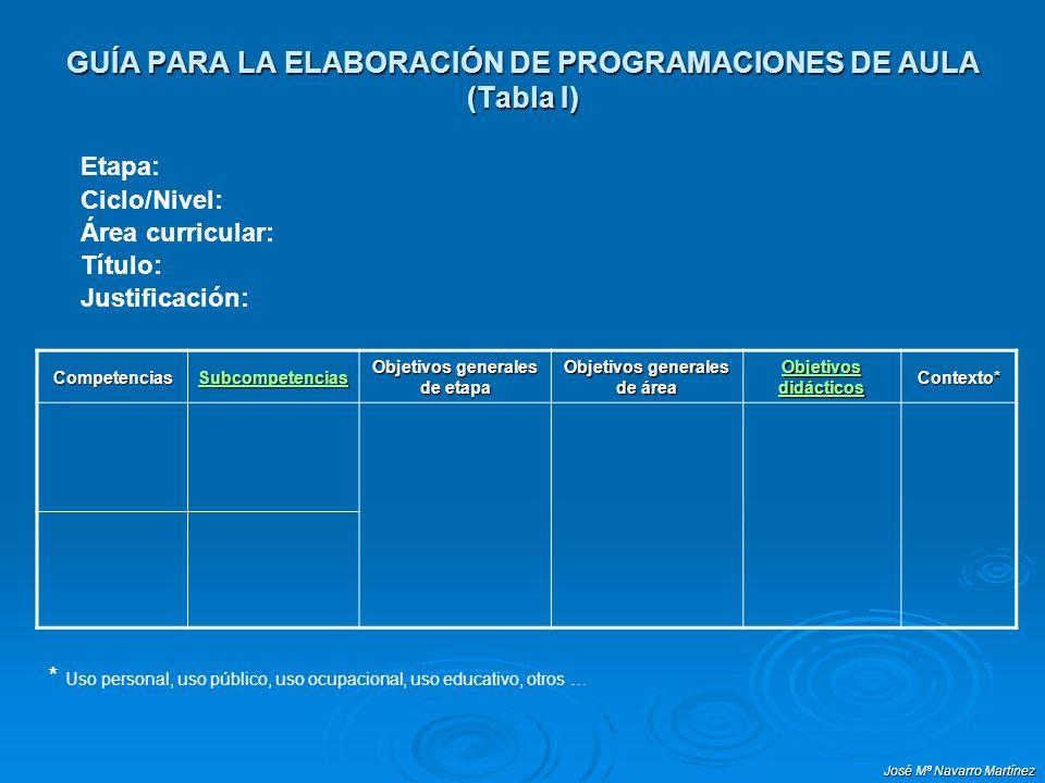 GUÍA PARA LA ELABORACIÓN DE PROGRAMACIONES DE AULA (Tabla I)