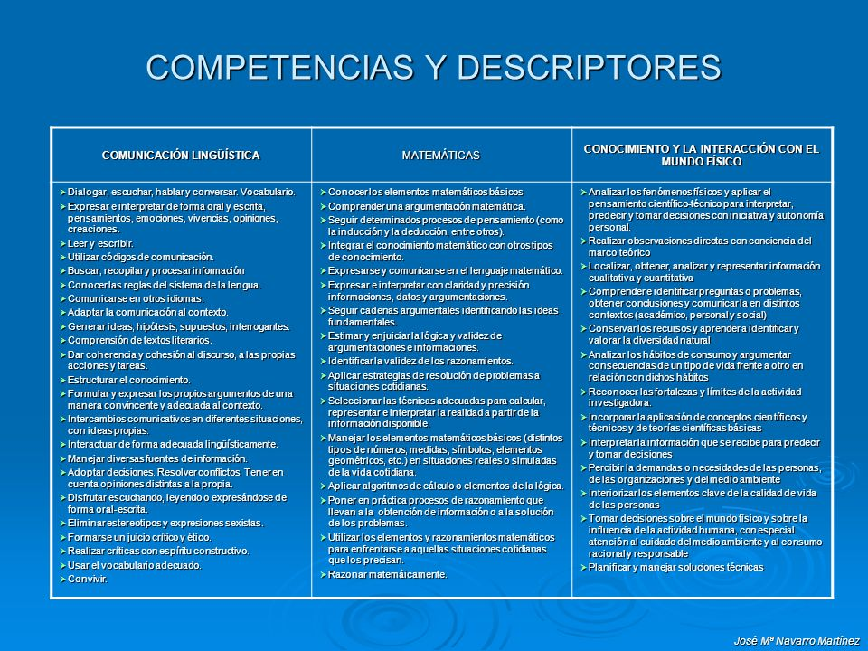 COMPETENCIAS Y DESCRIPTORES