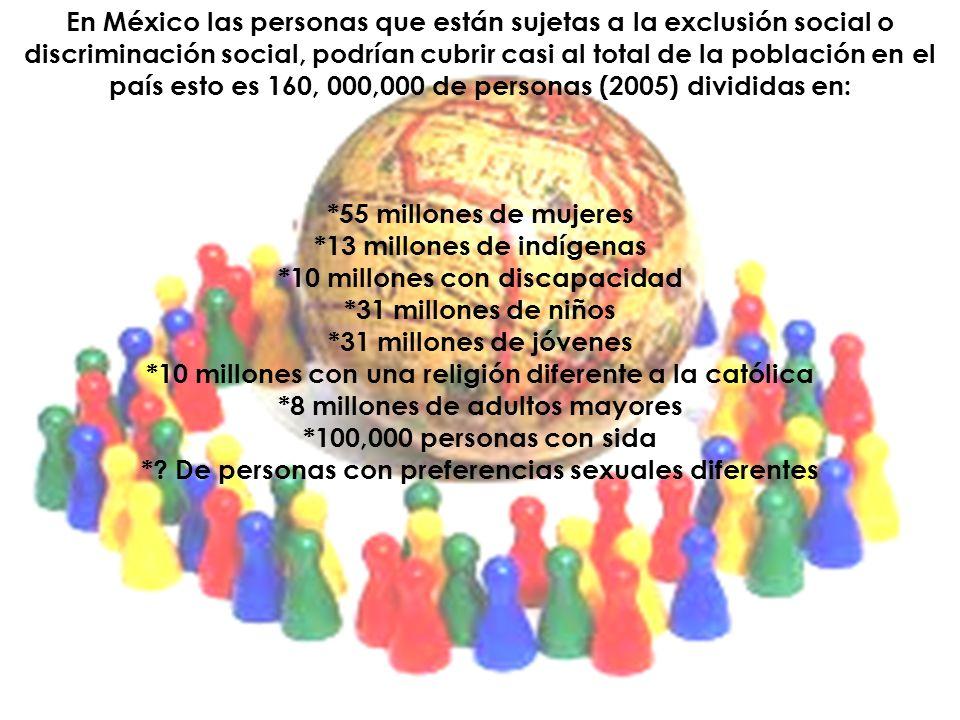 *13 millones de indígenas *10 millones con discapacidad