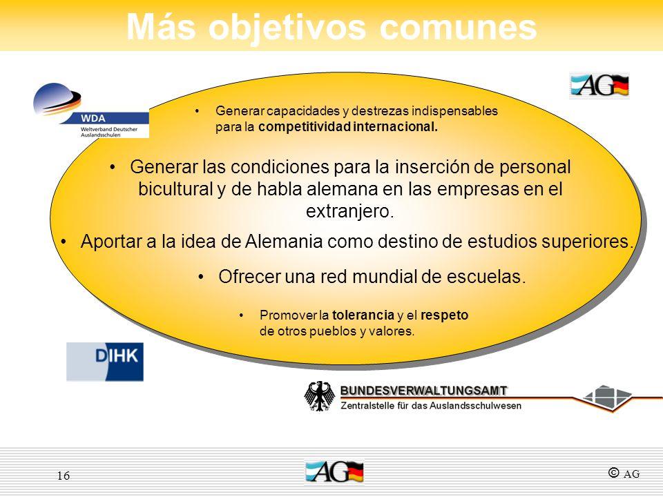 Más objetivos comunes Generar capacidades y destrezas indispensables para la competitividad internacional.