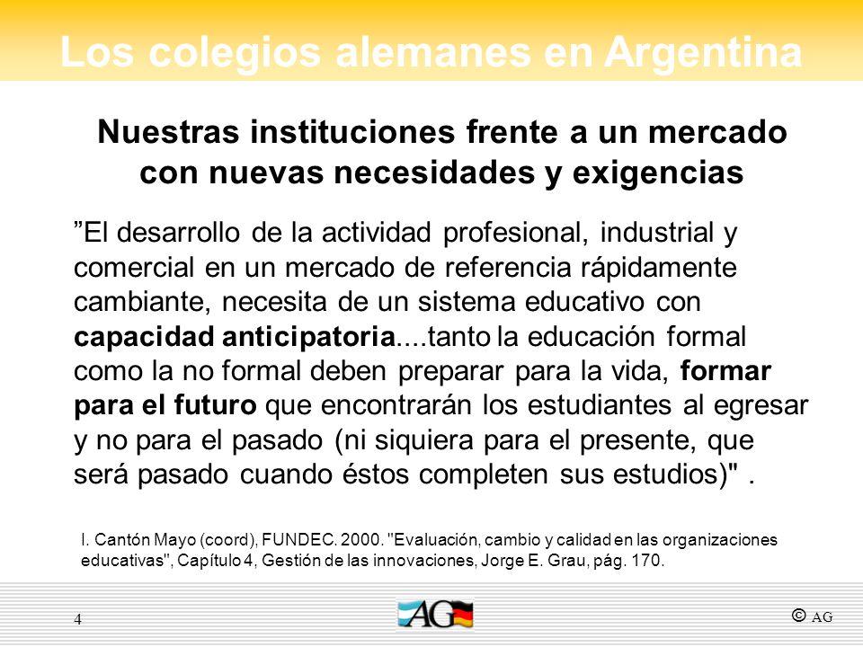 Los colegios alemanes en Argentina