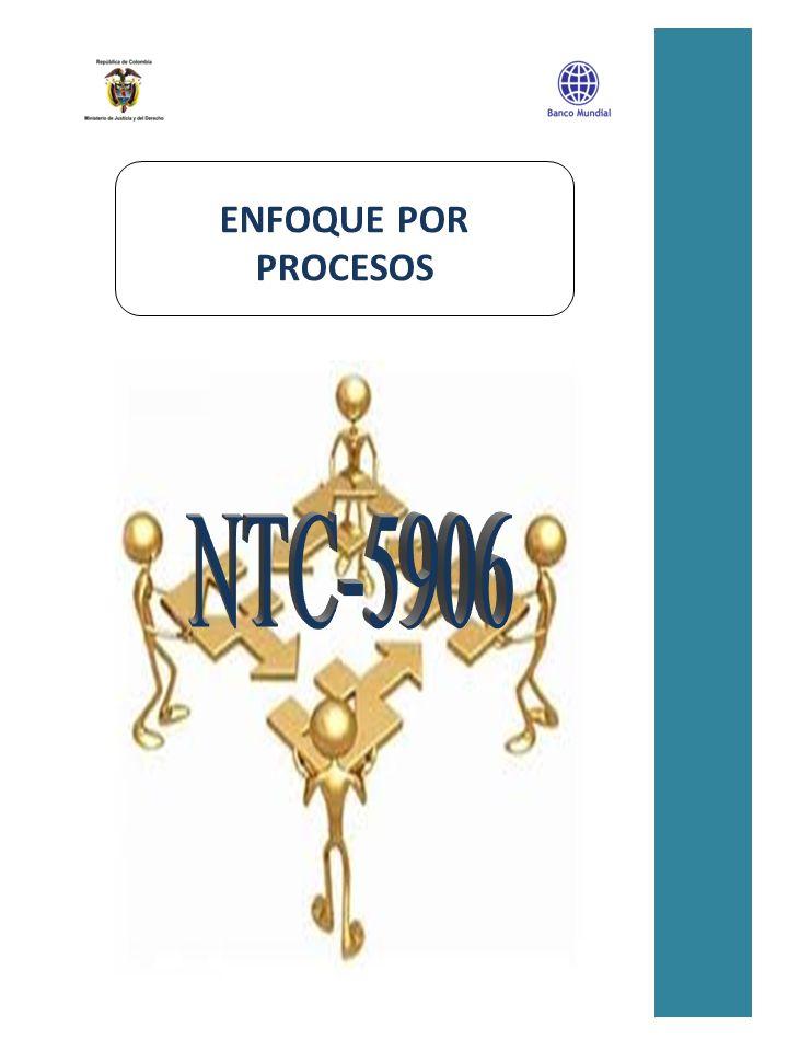 ENFOQUE POR PROCESOS NTC-5906