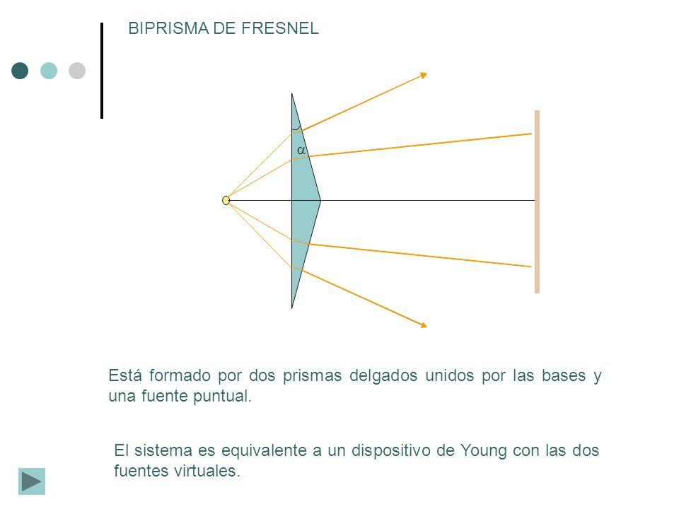 BIPRISMA DE FRESNEL a. Está formado por dos prismas delgados unidos por las bases y una fuente puntual.