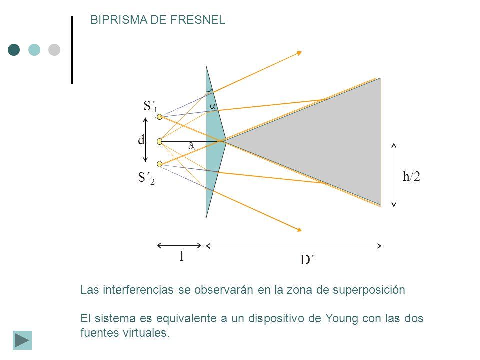 S´ d S´2 h/2 l D´ BIPRISMA DE FRESNEL