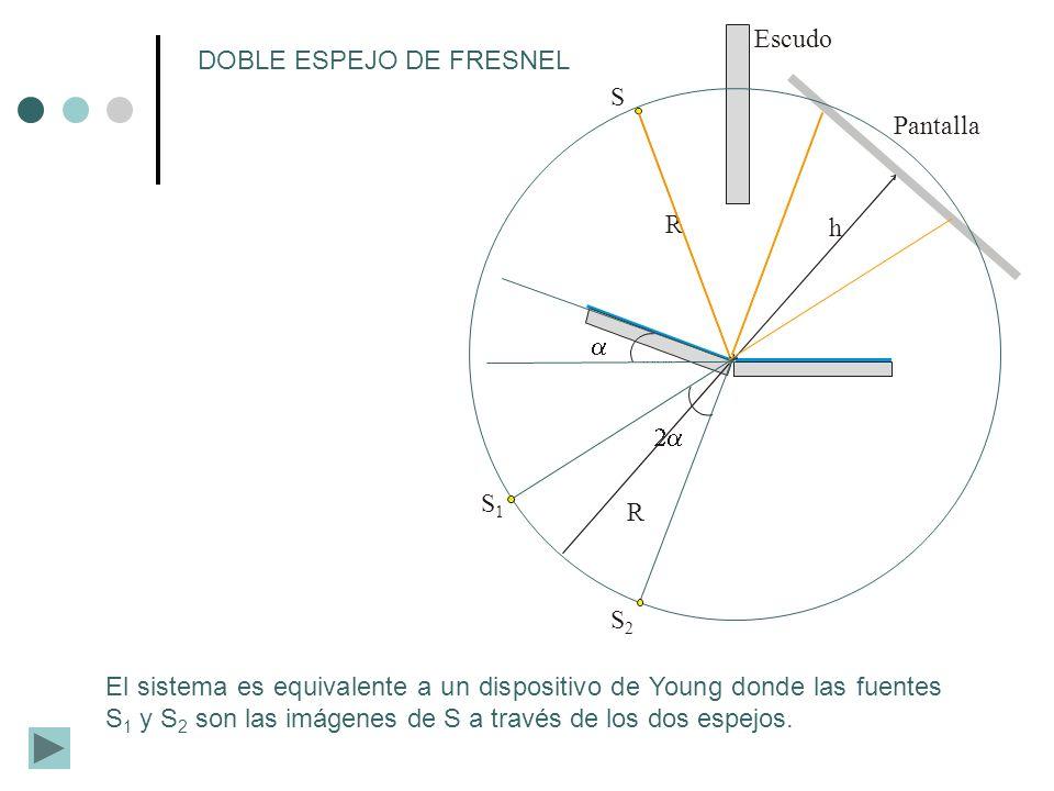 DOBLE ESPEJO DE FRESNEL