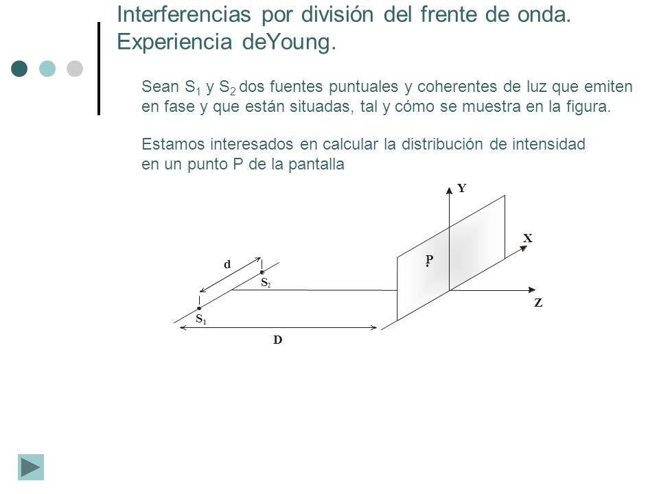 Interferencias por división del frente de onda. Experiencia deYoung.