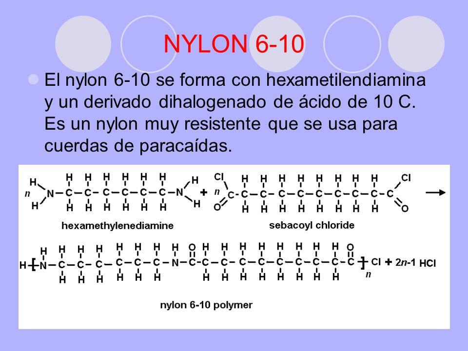NYLON 6-10