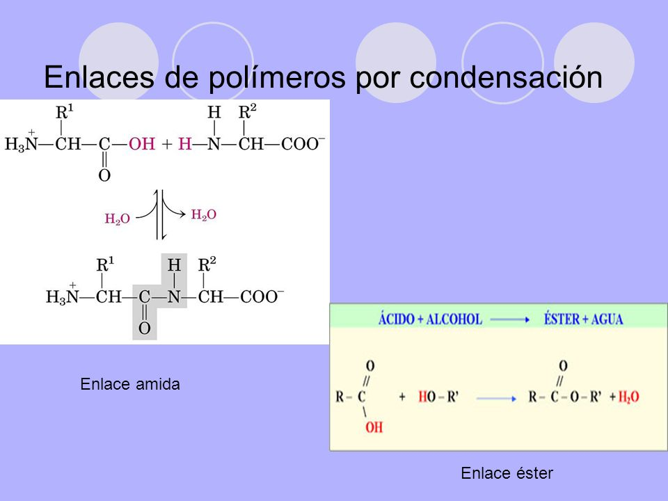 Enlaces de polímeros por condensación