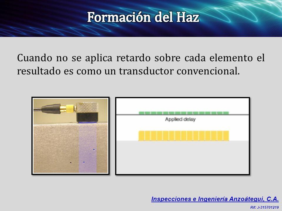 Formación del Haz Cuando no se aplica retardo sobre cada elemento el resultado es como un transductor convencional.