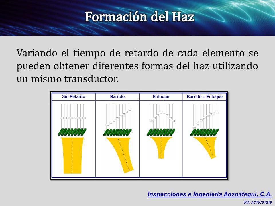 Formación del Haz Variando el tiempo de retardo de cada elemento se pueden obtener diferentes formas del haz utilizando un mismo transductor.