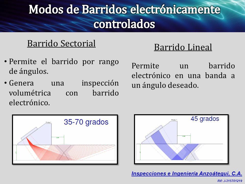 Modos de Barridos electrónicamente controlados