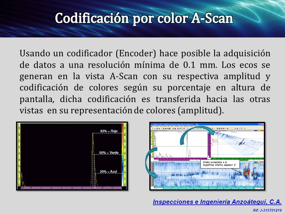Codificación por color A-Scan