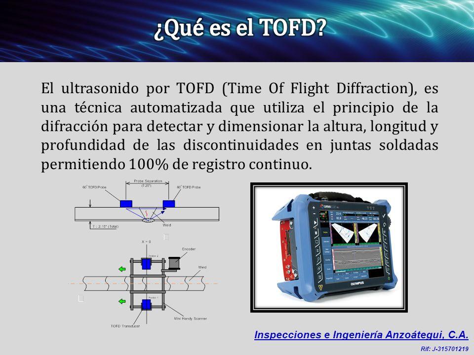 ¿Qué es el TOFD