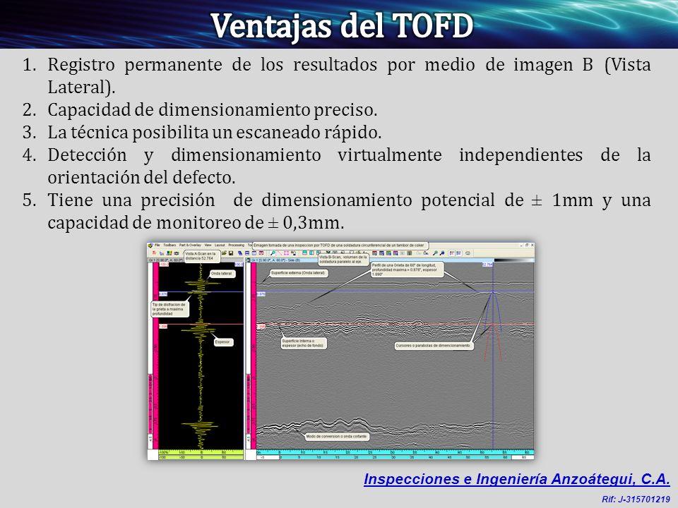 Ventajas del TOFD Registro permanente de los resultados por medio de imagen B (Vista Lateral). Capacidad de dimensionamiento preciso.