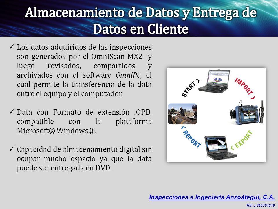 Almacenamiento de Datos y Entrega de Datos en Cliente