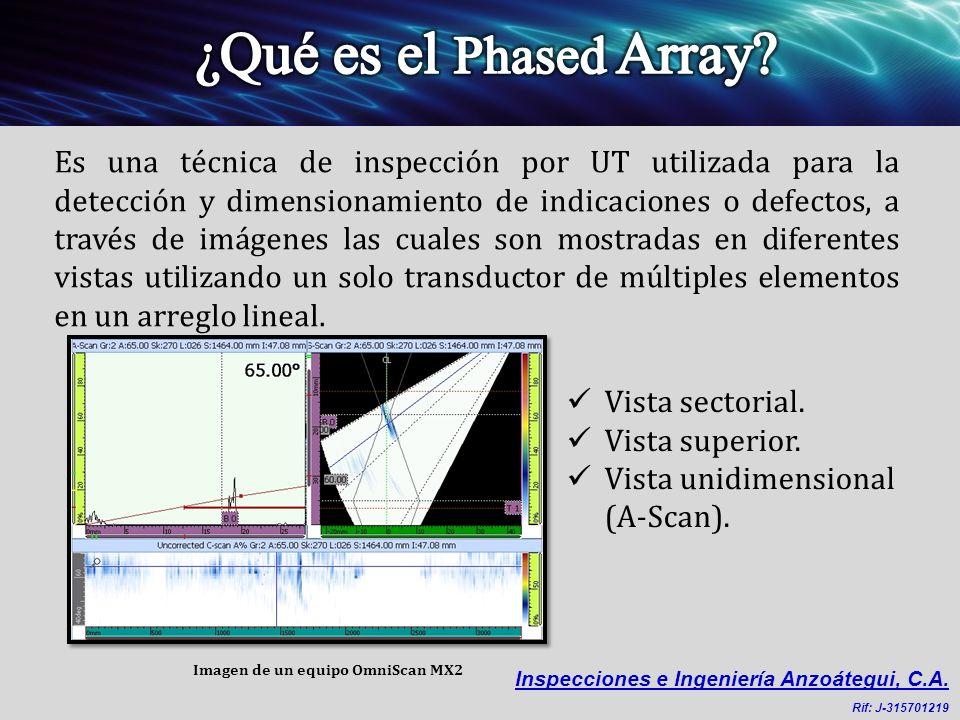 ¿Qué es el Phased Array