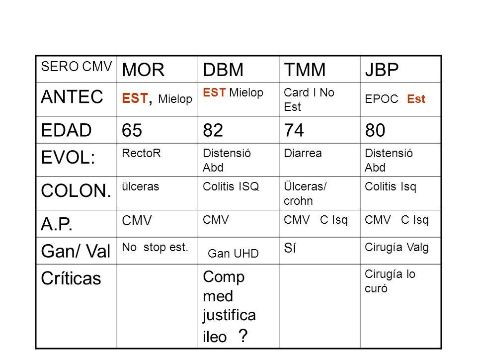 MOR DBM TMM JBP ANTEC EDAD 65 82 74 80 EVOL: COLON. A.P. Gan/ Val