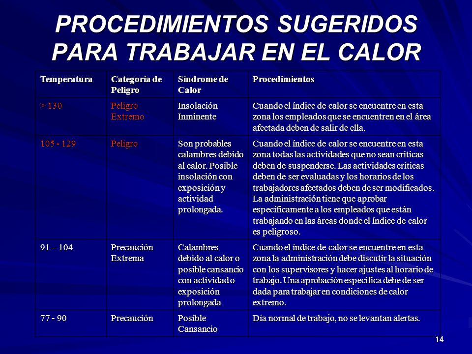 PROCEDIMIENTOS SUGERIDOS PARA TRABAJAR EN EL CALOR