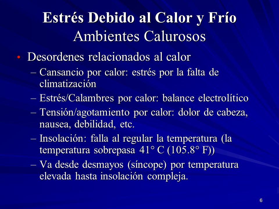 Estrés Debido al Calor y Frío Ambientes Calurosos