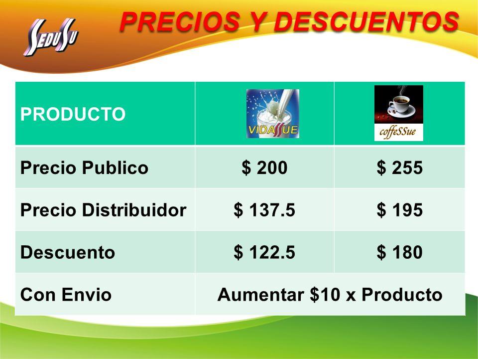 PRECIOS Y DESCUENTOS PRODUCTO Precio Publico $ 200 $ 255