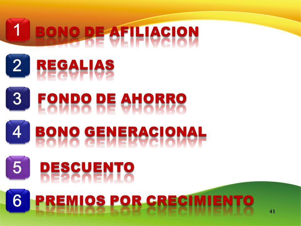 1 2 3 4 5 6 BONO DE AFILIACION REGALIAS FONDO DE AHORRO