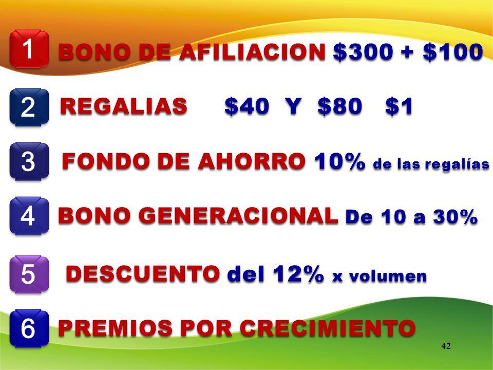 1 2 3 4 5 6 BONO DE AFILIACION $300 + $100 REGALIAS $40 Y $80 $1