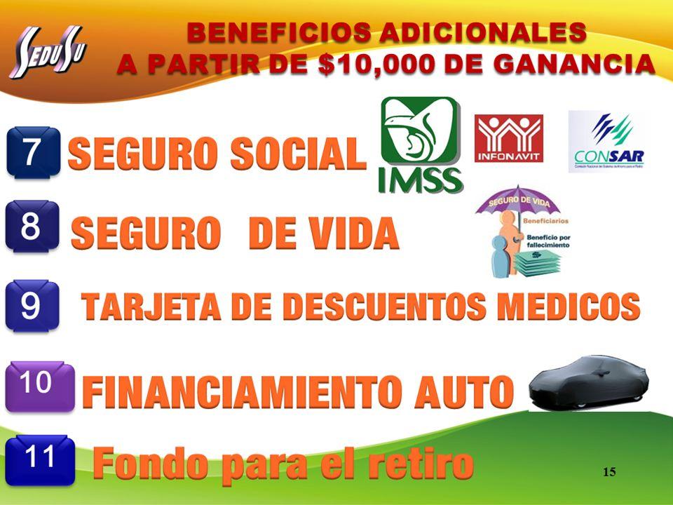 BENEFICIOS ADICIONALES A PARTIR DE $10,000 DE GANANCIA