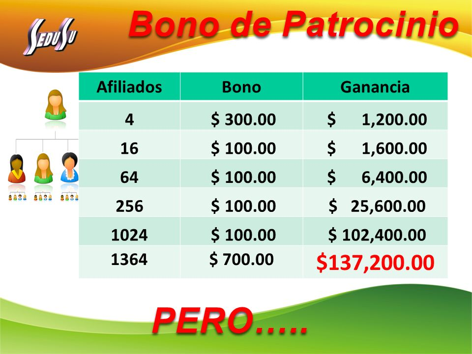 Bono de Patrocinio PERO…..