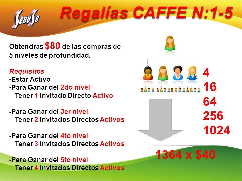 Regalías CAFFE N:1-5 Obtendrás $80 de las compras de. 5 niveles de profundidad. Requisitos. -Estar Activo.