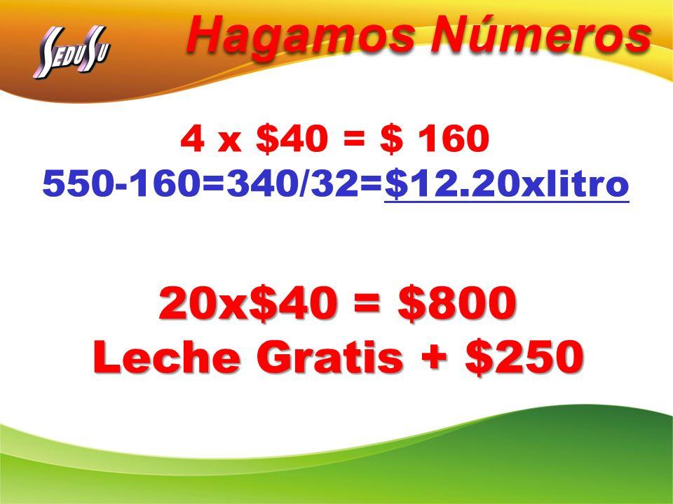 Hagamos Números 20x$40 = $800 Leche Gratis + $250 4 x $40 = $ 160