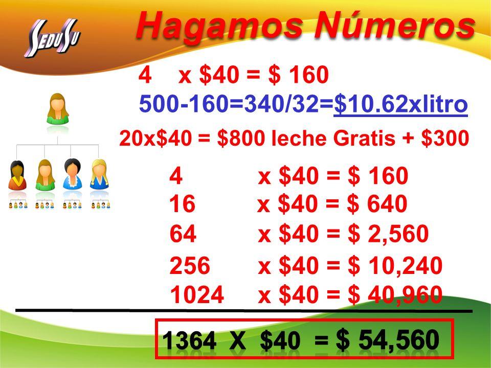 Hagamos Números x $40 = $ 160 500-160=340/32=$10.62xlitro