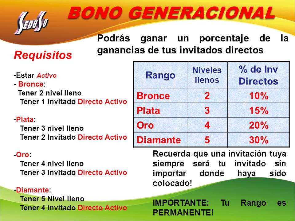 BONO GENERACIONAL Requisitos