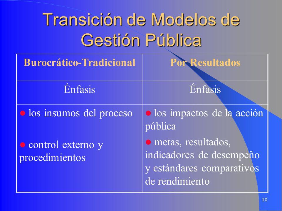Transición de Modelos de Gestión Pública