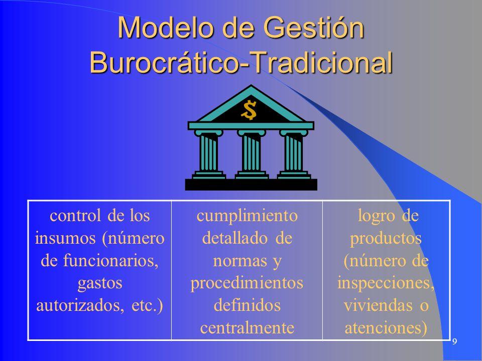 Modelo de Gestión Burocrático-Tradicional
