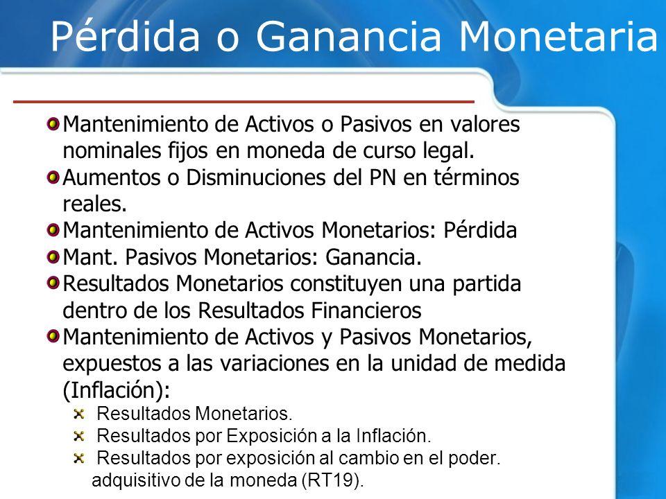 Pérdida o Ganancia Monetaria
