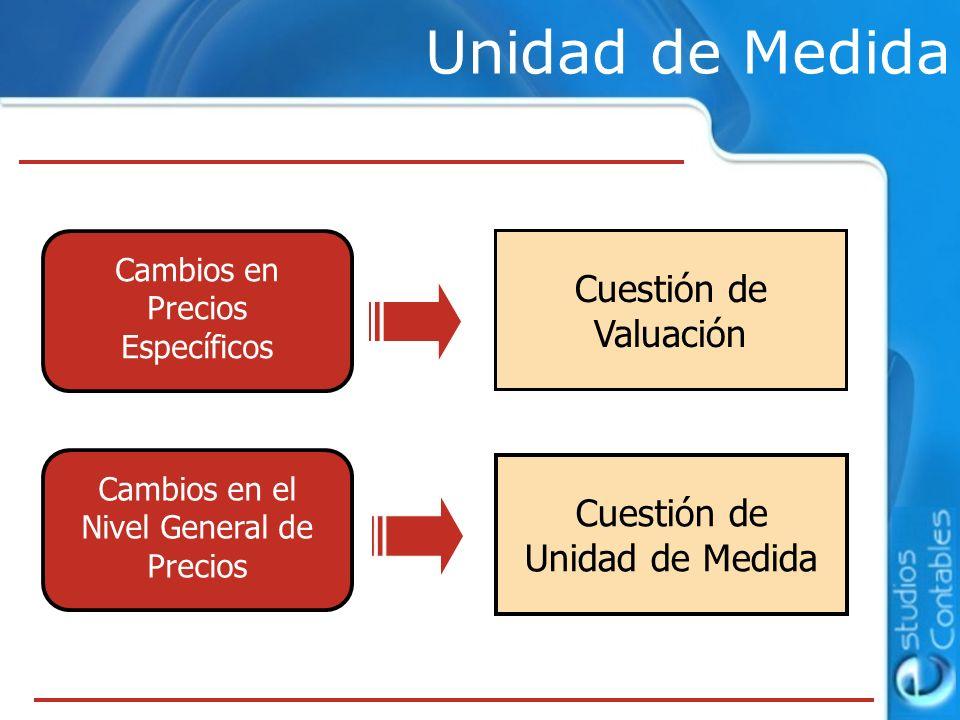 Unidad de Medida Cuestión de Valuación Cuestión de Unidad de Medida