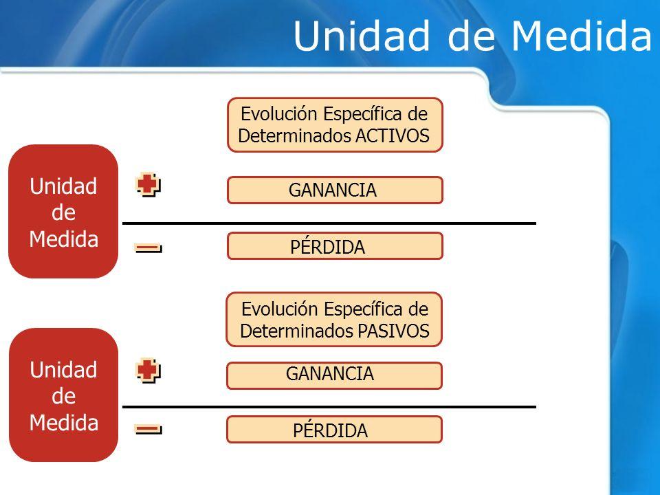 Unidad de Medida Unidad de Medida Unidad de Medida