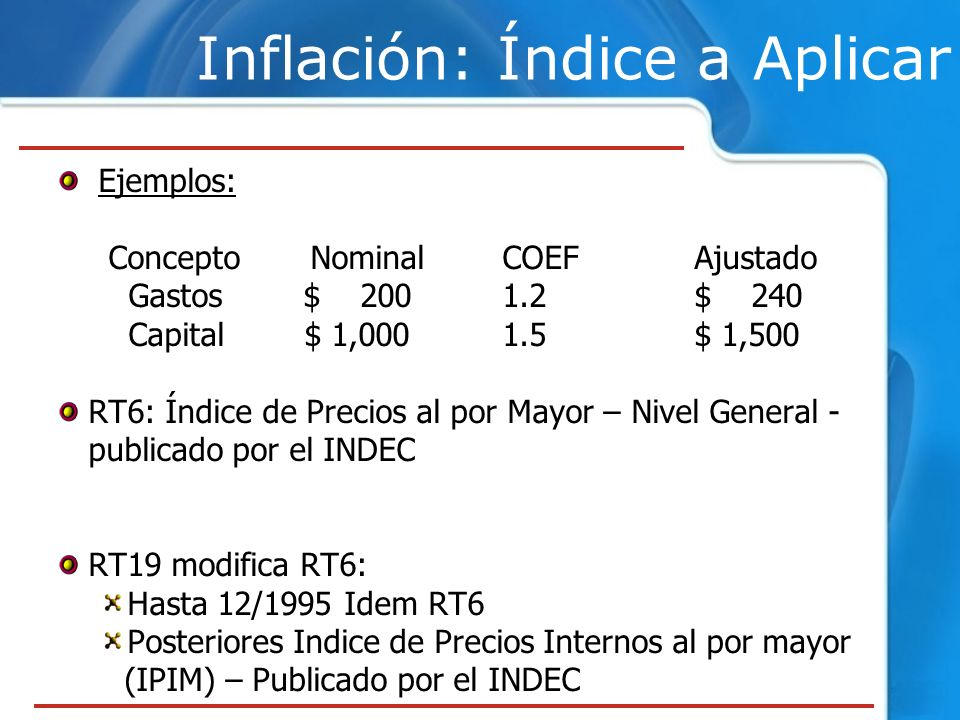 Inflación: Índice a Aplicar