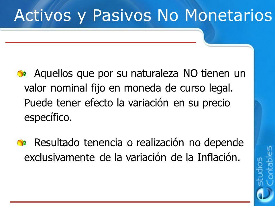 Activos y Pasivos No Monetarios