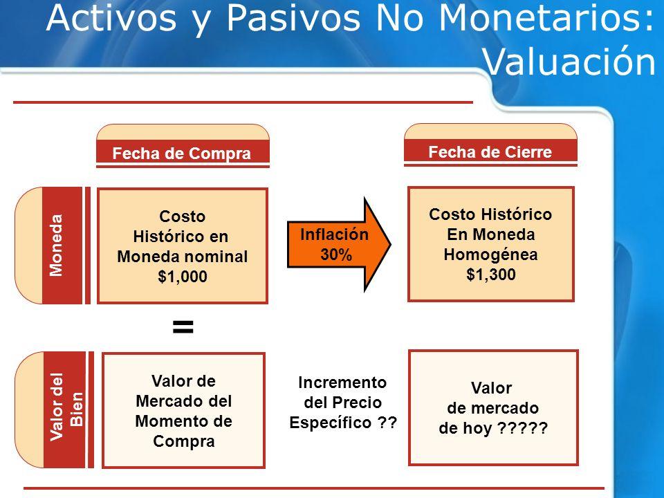 Activos y Pasivos No Monetarios: Valuación