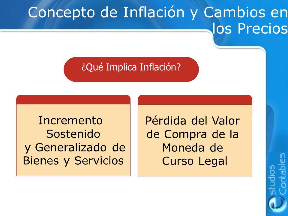 Concepto de Inflación y Cambios en los Precios