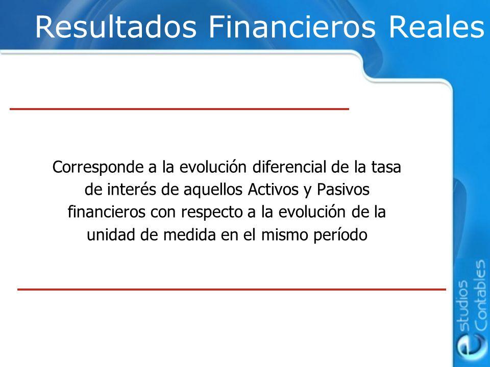 Resultados Financieros Reales