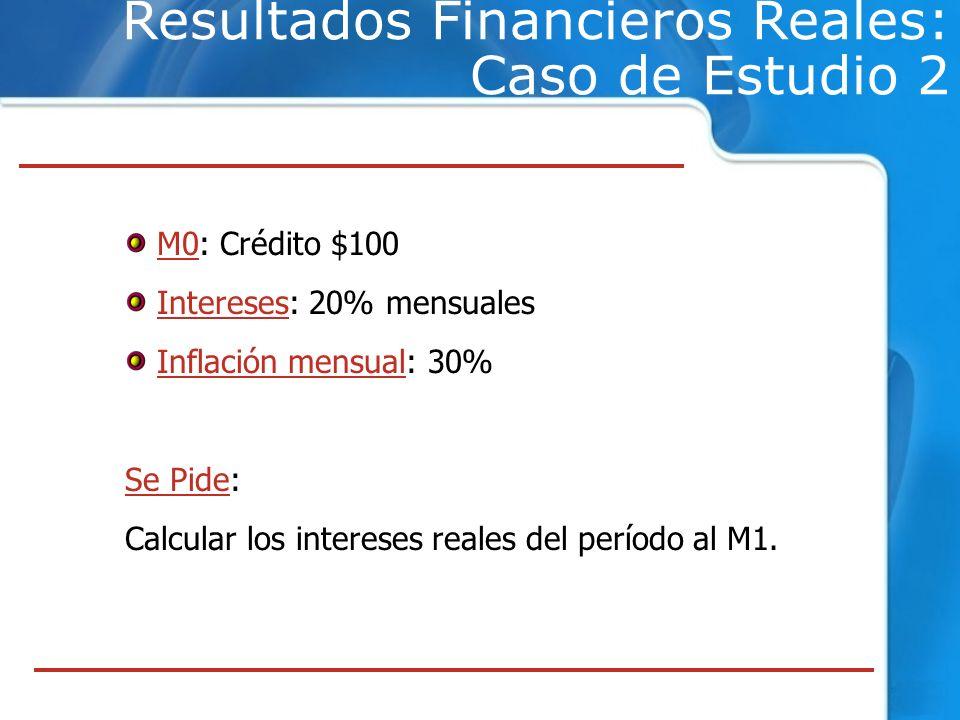 Resultados Financieros Reales: Caso de Estudio 2