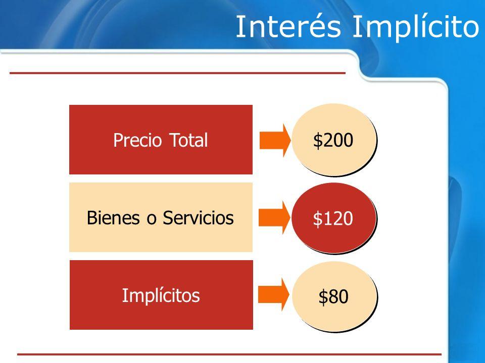 Interés Implícito Precio Total $200 Bienes o Servicios $120 Implícitos